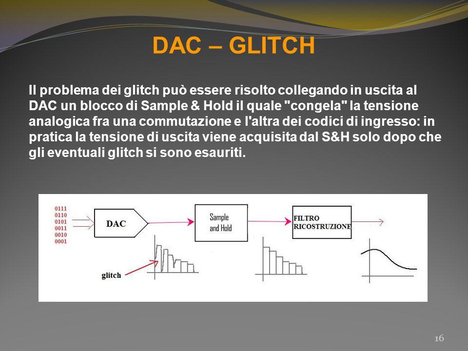 DAC – GLITCH 16 Il problema dei glitch può essere risolto collegando in uscita al DAC un blocco di Sample & Hold il quale