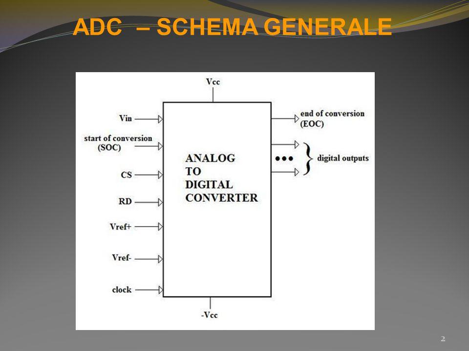 ADC – SCHEMA GENERALE 2