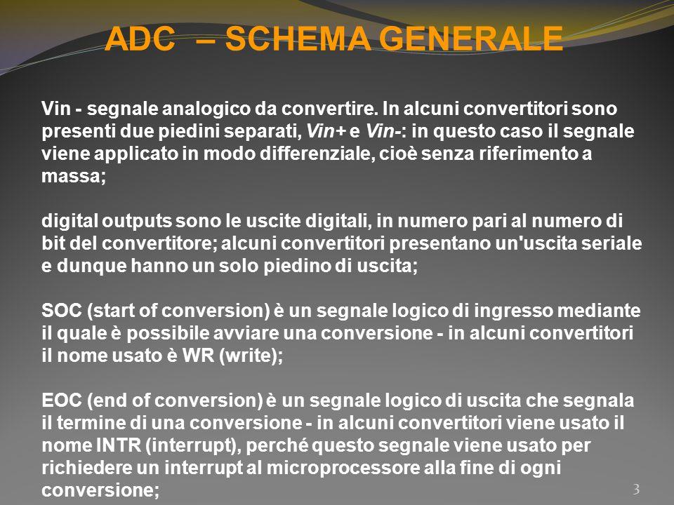 ADC – SCHEMA GENERALE 4 CS (chip select) è un segnale logico che abilita il funzionamento dell integrato; RD è un segnale logico che abilita le uscite digitali (digital inputs) - se disattivato, le uscite si portano in uno stato di alta impedenza; in alcuni convertitori viene chiamato Output Enable (OE).