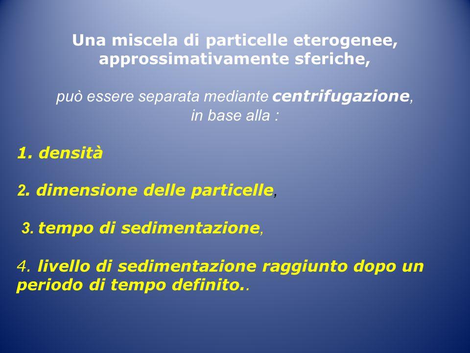 Una miscela di particelle eterogenee, approssimativamente sferiche, può essere separata mediante centrifugazione, in base alla : 1. densità 2. dimensi