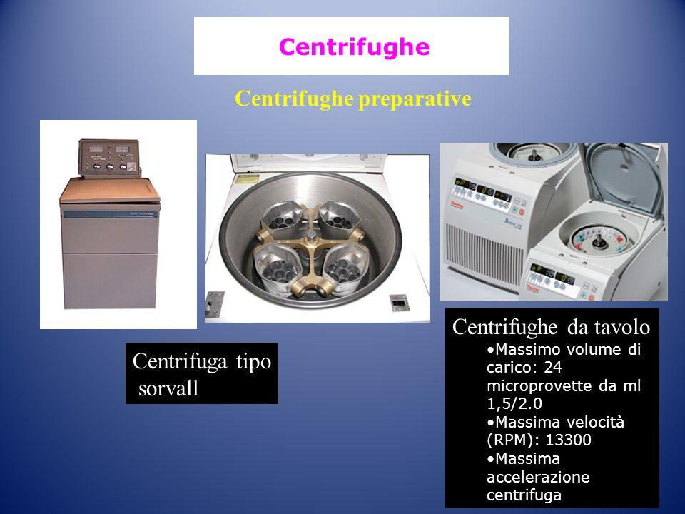 Centrifughe Centrifughe preparative Centrifughe da tavolo Massimo volume di carico: 24 microprovette da ml 1,5/2.0 Massima velocità (RPM): 13300 Massi