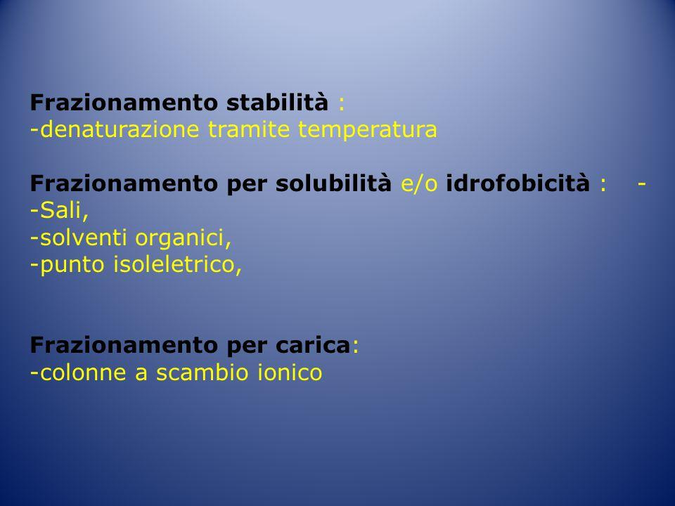 Frazionamento stabilità : -denaturazione tramite temperatura Frazionamento per solubilità e/o idrofobicità :- -Sali, -solventi organici, -punto isolel