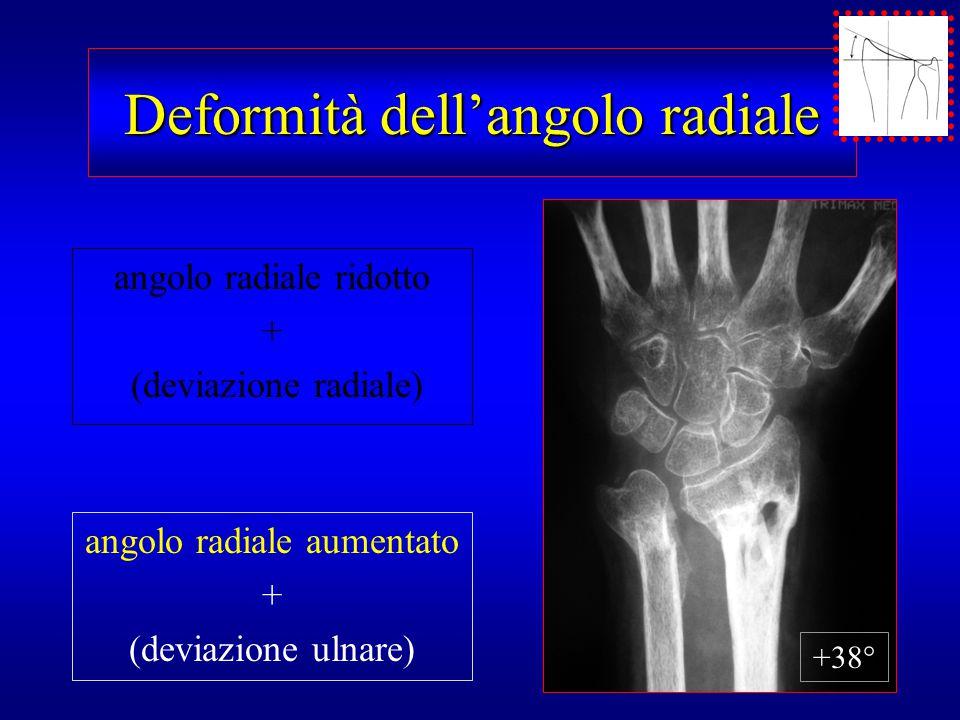 Deformità dell'angolo radiale angolo radiale ridotto + (deviazione radiale) angolo radiale aumentato + (deviazione ulnare) +38°