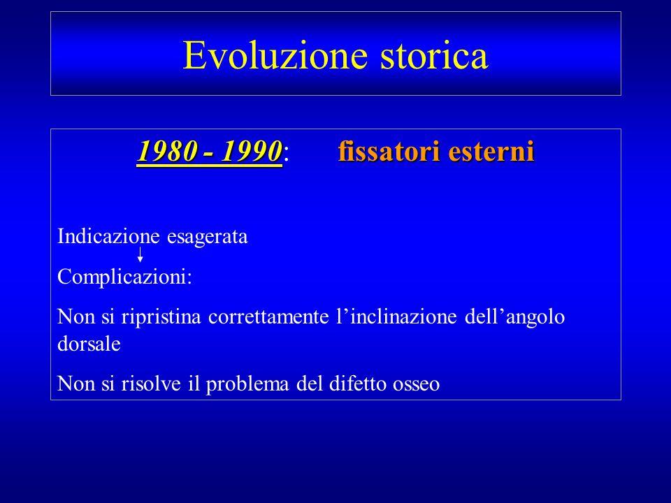 Evoluzione storica 1980 - 1990fissatori esterni 1980 - 1990: fissatori esterni Indicazione esagerata Complicazioni: Non si ripristina correttamente l'