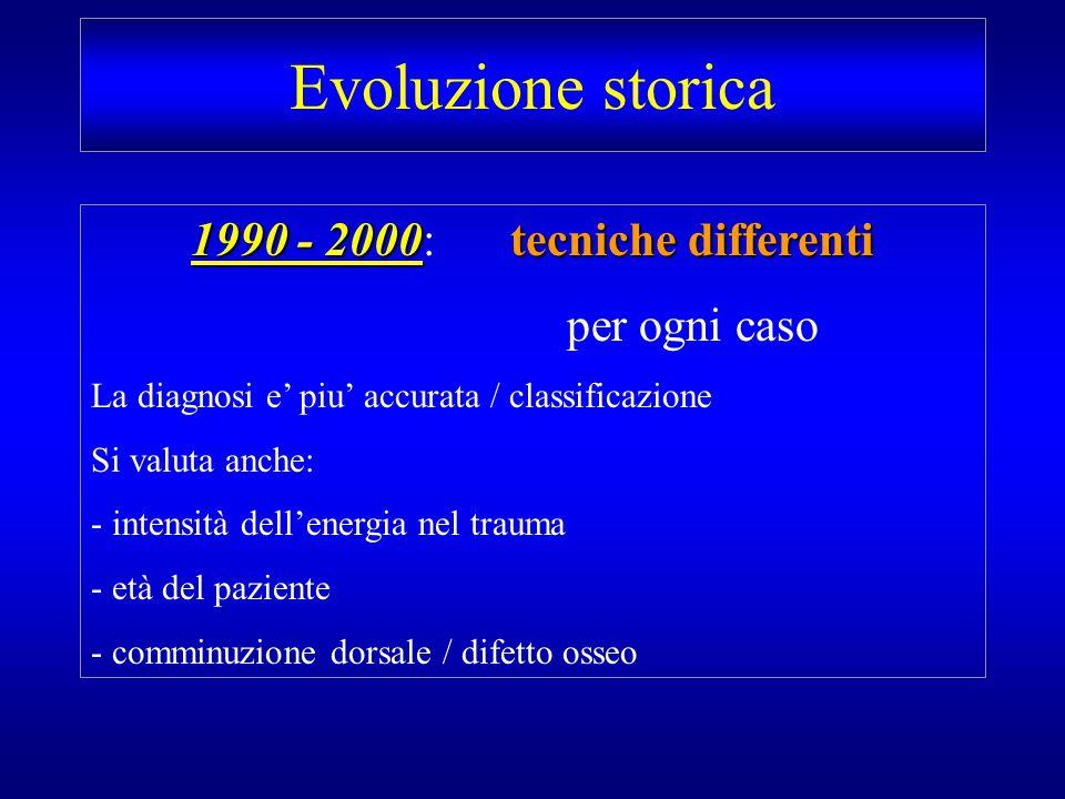 Evoluzione storica 1990 - 2000tecniche differenti 1990 - 2000: tecniche differenti per ogni caso La diagnosi e' piu' accurata / classificazione Si val