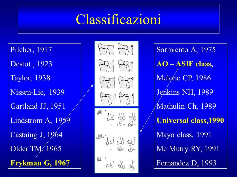 Classificazioni Pilcher, 1917 Destot, 1923 Taylor, 1938 Nissen-Lie, 1939 Gartland JJ, 1951 Lindstrom A, 1959 Castaing J, 1964 Older TM, 1965 Frykman G