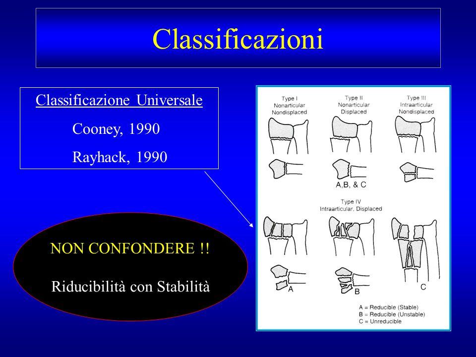 Classificazioni Classificazione Universale Cooney, 1990 Rayhack, 1990 NON CONFONDERE !! Riducibilità con Stabilità