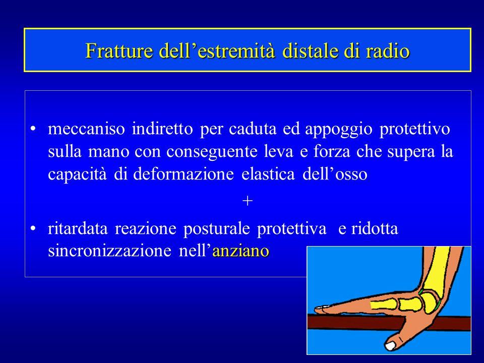 Fratture dell'estremità distale di radio meccaniso indiretto per caduta ed appoggio protettivo sulla mano con conseguente leva e forza che supera la c