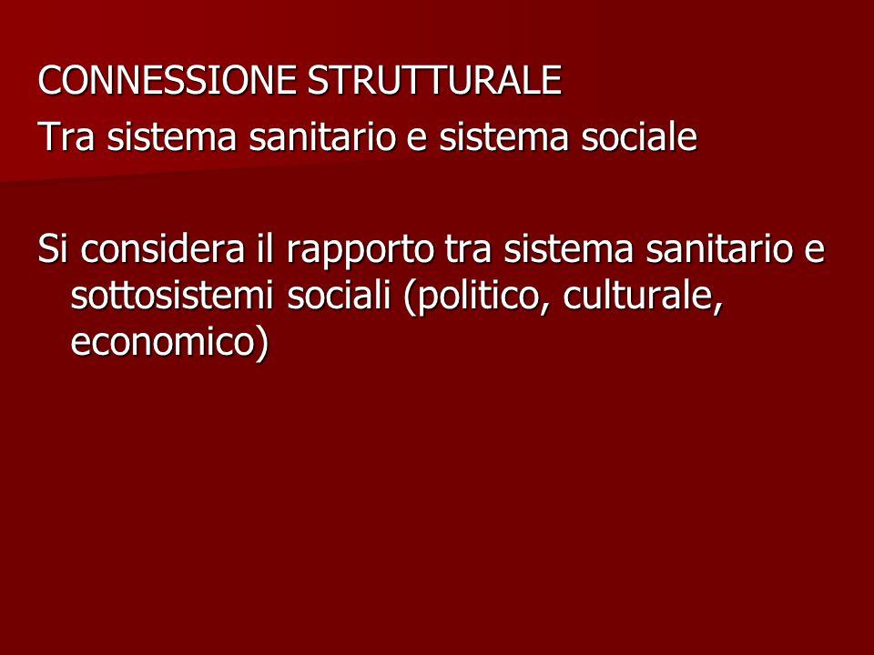 CONNESSIONE STRUTTURALE Tra sistema sanitario e sistema sociale Si considera il rapporto tra sistema sanitario e sottosistemi sociali (politico, cultu