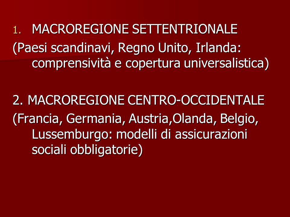 1. MACROREGIONE SETTENTRIONALE (Paesi scandinavi, Regno Unito, Irlanda: comprensività e copertura universalistica) 2. MACROREGIONE CENTRO-OCCIDENTALE
