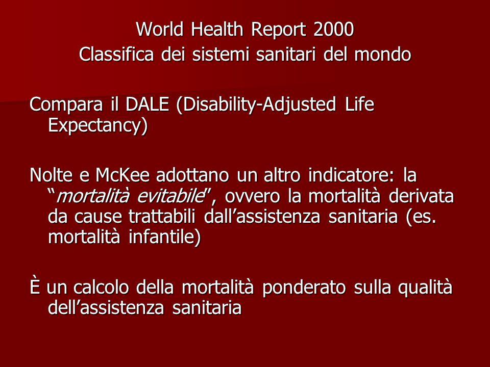 World Health Report 2000 Classifica dei sistemi sanitari del mondo Compara il DALE (Disability-Adjusted Life Expectancy) Nolte e McKee adottano un alt