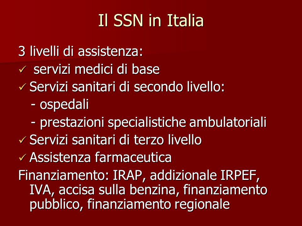 Il SSN in Italia 3 livelli di assistenza: servizi medici di base servizi medici di base Servizi sanitari di secondo livello: Servizi sanitari di secon