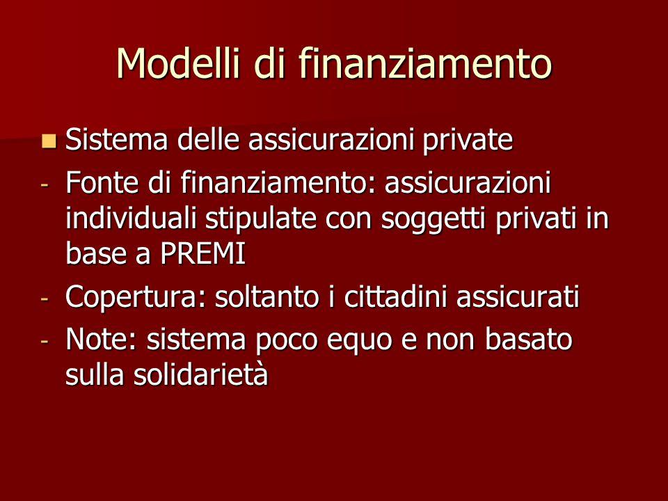 Modelli di finanziamento Sistema delle assicurazioni private Sistema delle assicurazioni private - Fonte di finanziamento: assicurazioni individuali s