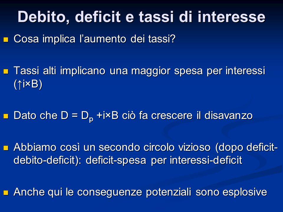 Debito, deficit e tassi di interesse Cosa implica l'aumento dei tassi? Cosa implica l'aumento dei tassi? Tassi alti implicano una maggior spesa per in