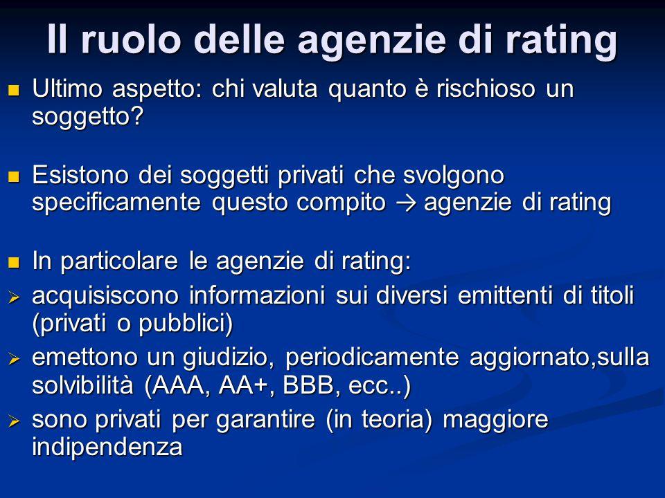 Il ruolo delle agenzie di rating Ultimo aspetto: chi valuta quanto è rischioso un soggetto? Ultimo aspetto: chi valuta quanto è rischioso un soggetto?
