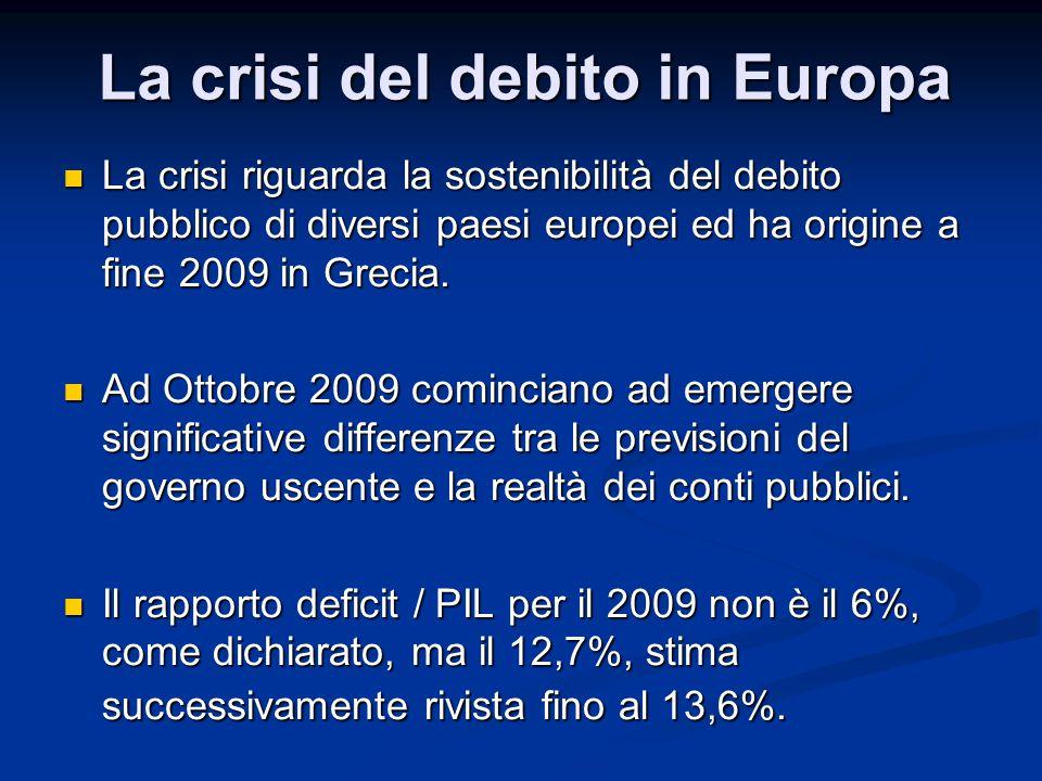 La crisi del debito in Europa La crisi riguarda la sostenibilità del debito pubblico di diversi paesi europei ed ha origine a fine 2009 in Grecia. La