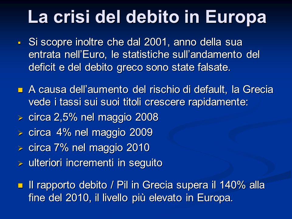 La crisi del debito in Europa  Si scopre inoltre che dal 2001, anno della sua entrata nell'Euro, le statistiche sull'andamento del deficit e del debi