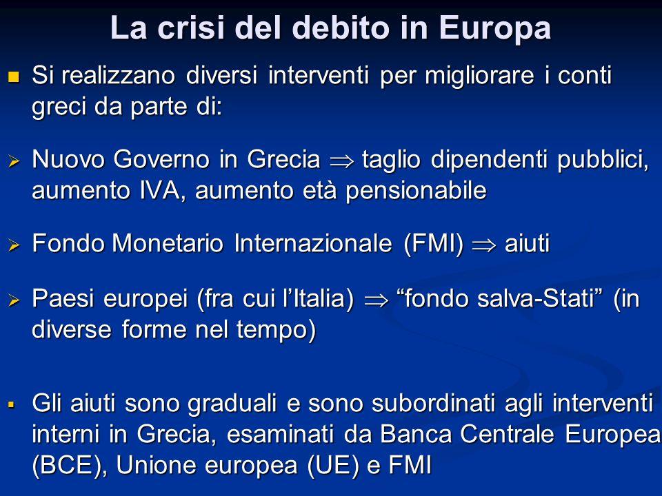 La crisi del debito in Europa Si realizzano diversi interventi per migliorare i conti greci da parte di: Si realizzano diversi interventi per migliora
