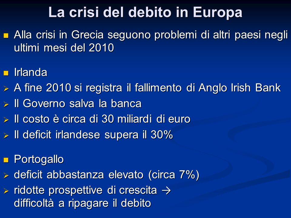 La crisi del debito in Europa Alla crisi in Grecia seguono problemi di altri paesi negli ultimi mesi del 2010 Alla crisi in Grecia seguono problemi di
