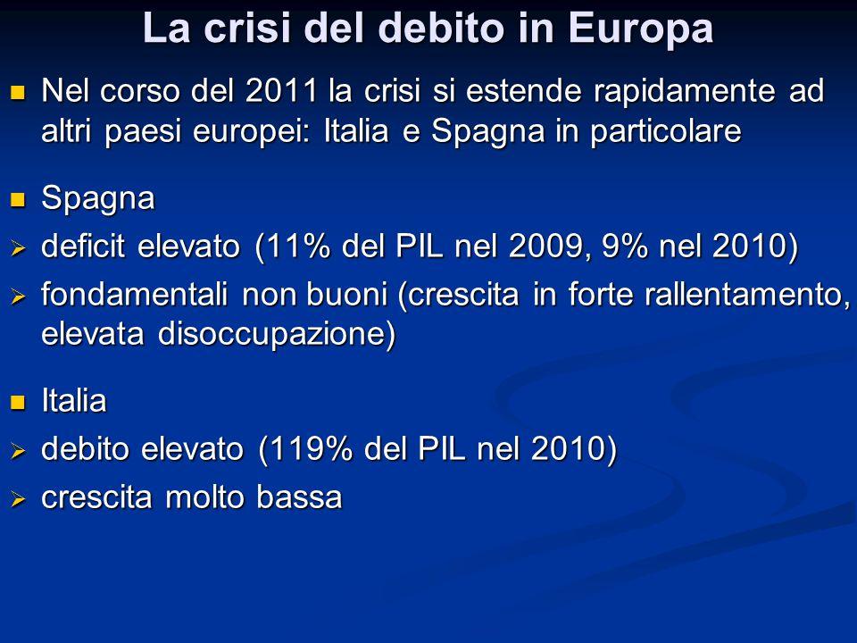 La crisi del debito in Europa Nel corso del 2011 la crisi si estende rapidamente ad altri paesi europei: Italia e Spagna in particolare Nel corso del