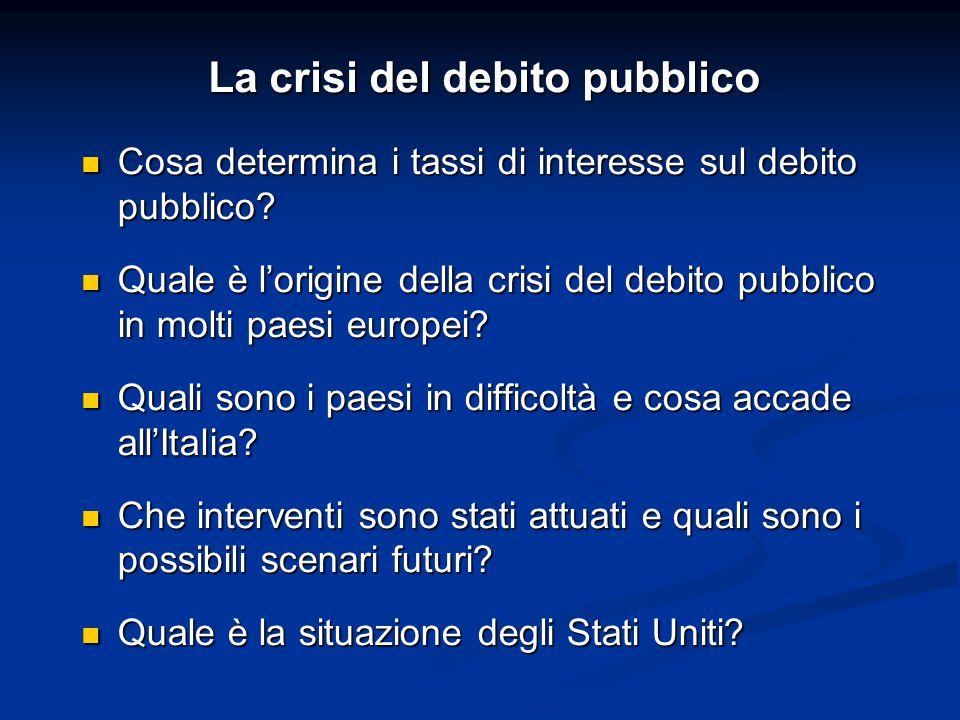 Cosa determina i tassi di interesse sul debito pubblico? Cosa determina i tassi di interesse sul debito pubblico? Quale è l'origine della crisi del de