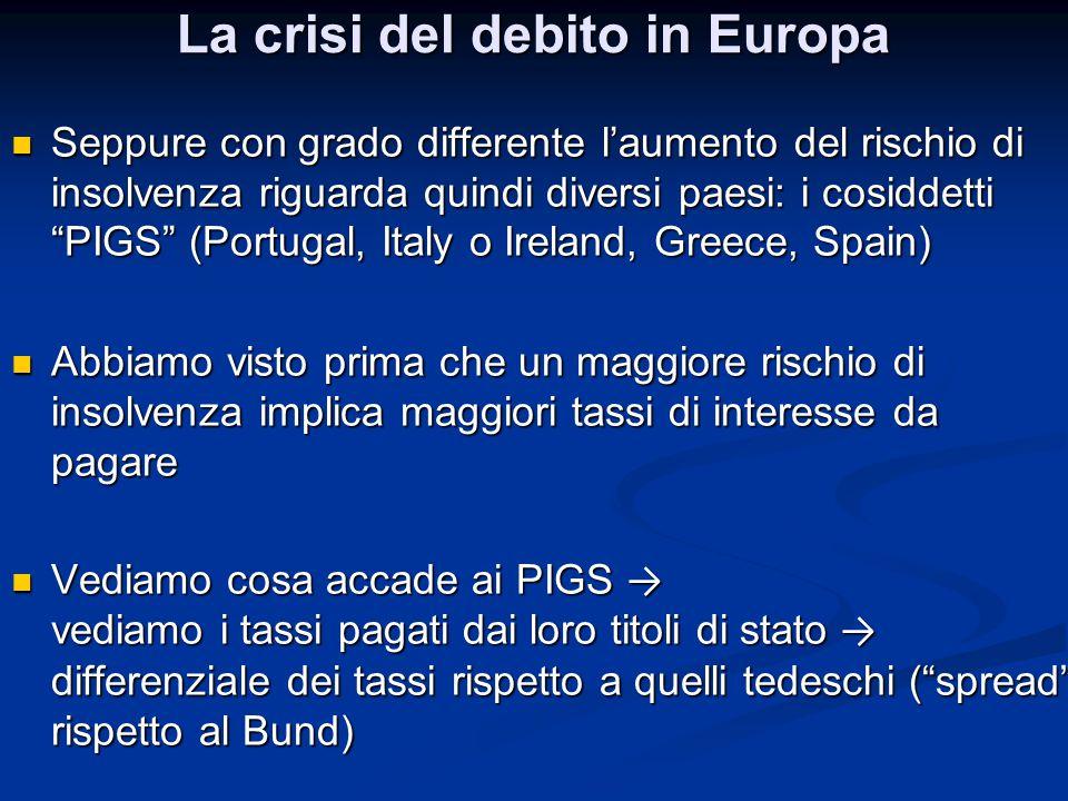 """La crisi del debito in Europa Seppure con grado differente l'aumento del rischio di insolvenza riguarda quindi diversi paesi: i cosiddetti """"PIGS"""" (Por"""