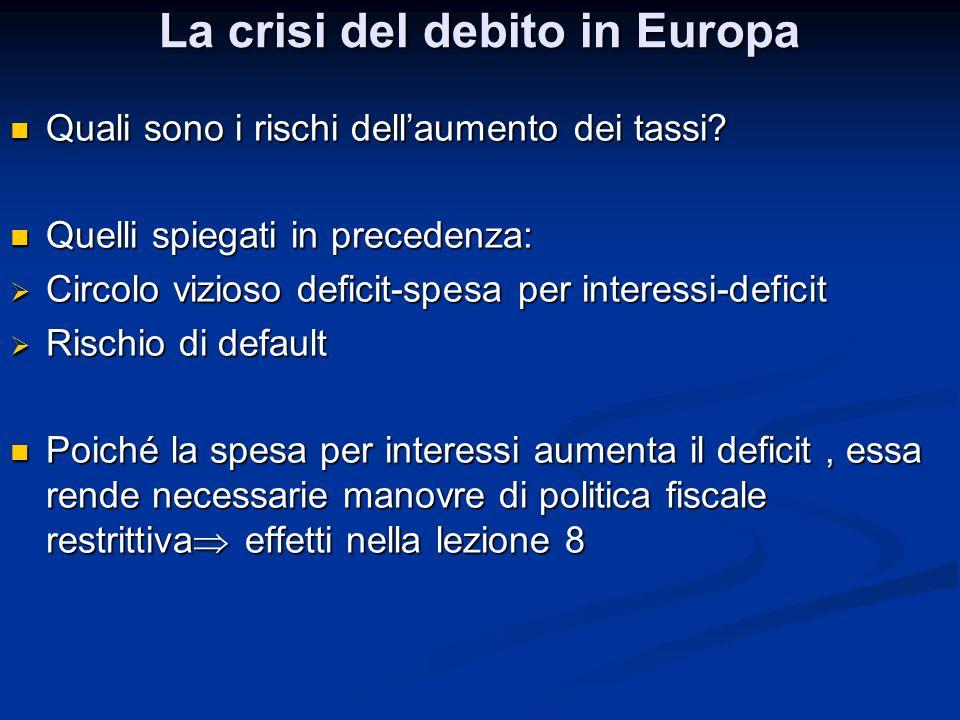 La crisi del debito in Europa Quali sono i rischi dell'aumento dei tassi? Quali sono i rischi dell'aumento dei tassi? Quelli spiegati in precedenza: Q