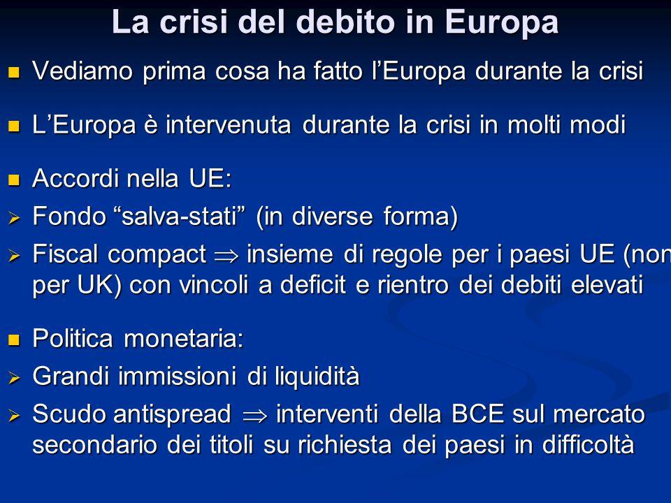 La crisi del debito in Europa Vediamo prima cosa ha fatto l'Europa durante la crisi Vediamo prima cosa ha fatto l'Europa durante la crisi L'Europa è i