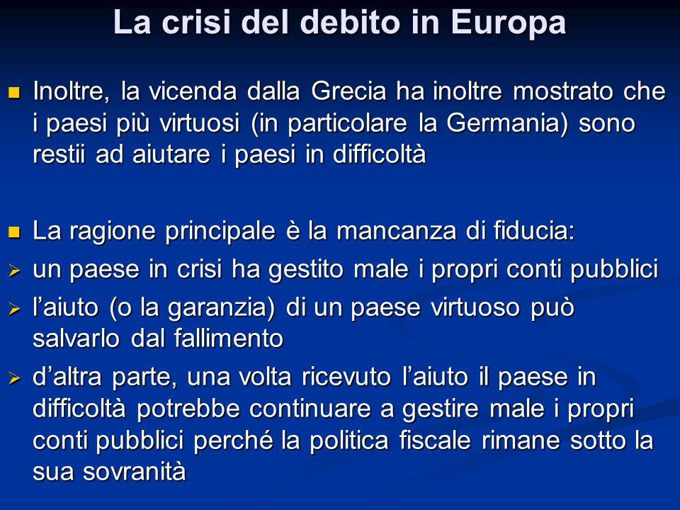 La crisi del debito in Europa Inoltre, la vicenda dalla Grecia ha inoltre mostrato che i paesi più virtuosi (in particolare la Germania) sono restii a