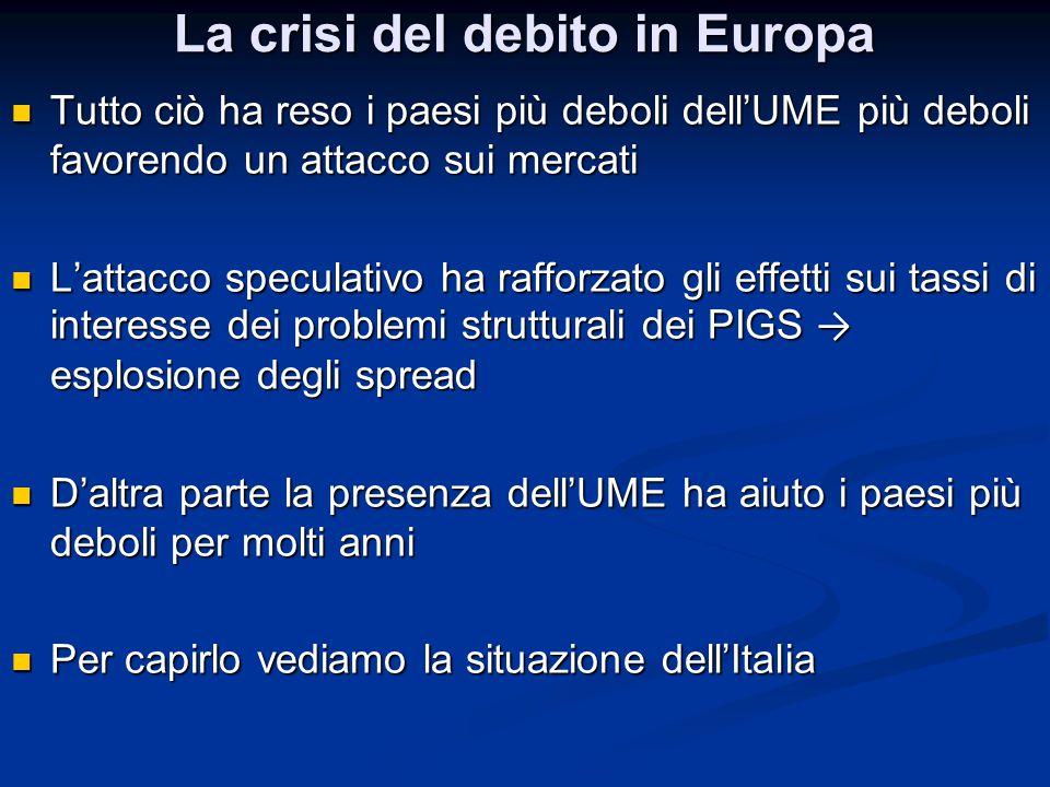 La crisi del debito in Europa Tutto ciò ha reso i paesi più deboli dell'UME più deboli favorendo un attacco sui mercati Tutto ciò ha reso i paesi più