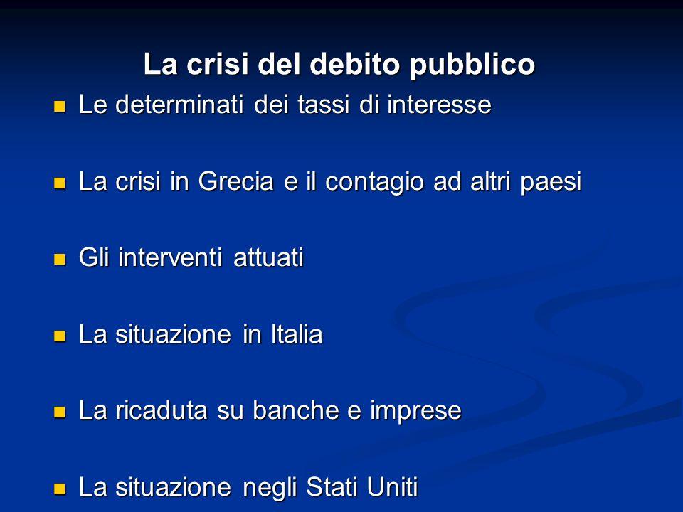 La crisi del debito in Europa 20112012 Grecia-7%-6,4% Portogallo-1,3%-3,2% Spagna0,1%-1,6% Italia0,4%-2,4% Irlanda2,2%0,2% Germania3,3%0,7% Francia2%0,1% US1,8%2,8% Crescita del Pil reale