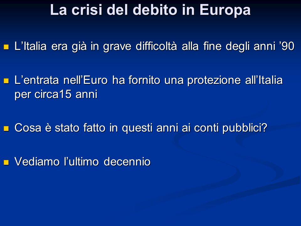 La crisi del debito in Europa L'Italia era già in grave difficoltà alla fine degli anni '90 L'Italia era già in grave difficoltà alla fine degli anni