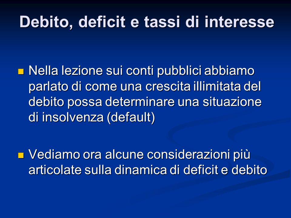 Debito, deficit e tassi di interesse Riprendiamo l'equazione del disavanzo Riprendiamo l'equazione del disavanzo D = D p +i×B D = D p +i×B Finora abbiamo assunto che il tasso i fosse dato Finora abbiamo assunto che il tasso i fosse dato Nell'ambito del corso abbiamo parlato di attività finanziarie e tassi di interesse Nell'ambito del corso abbiamo parlato di attività finanziarie e tassi di interesse Ora ci limitiamo a considerare un aspetto di ciò che determina il tasso i Ora ci limitiamo a considerare un aspetto di ciò che determina il tasso i I titoli emessi dagli Stati sono obbligazioni → rendimento predeterminato I titoli emessi dagli Stati sono obbligazioni → rendimento predeterminato
