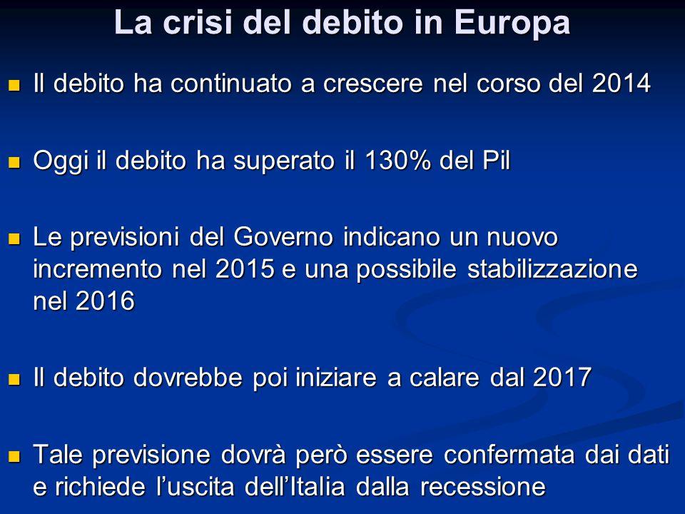 La crisi del debito in Europa Il debito ha continuato a crescere nel corso del 2014 Il debito ha continuato a crescere nel corso del 2014 Oggi il debi