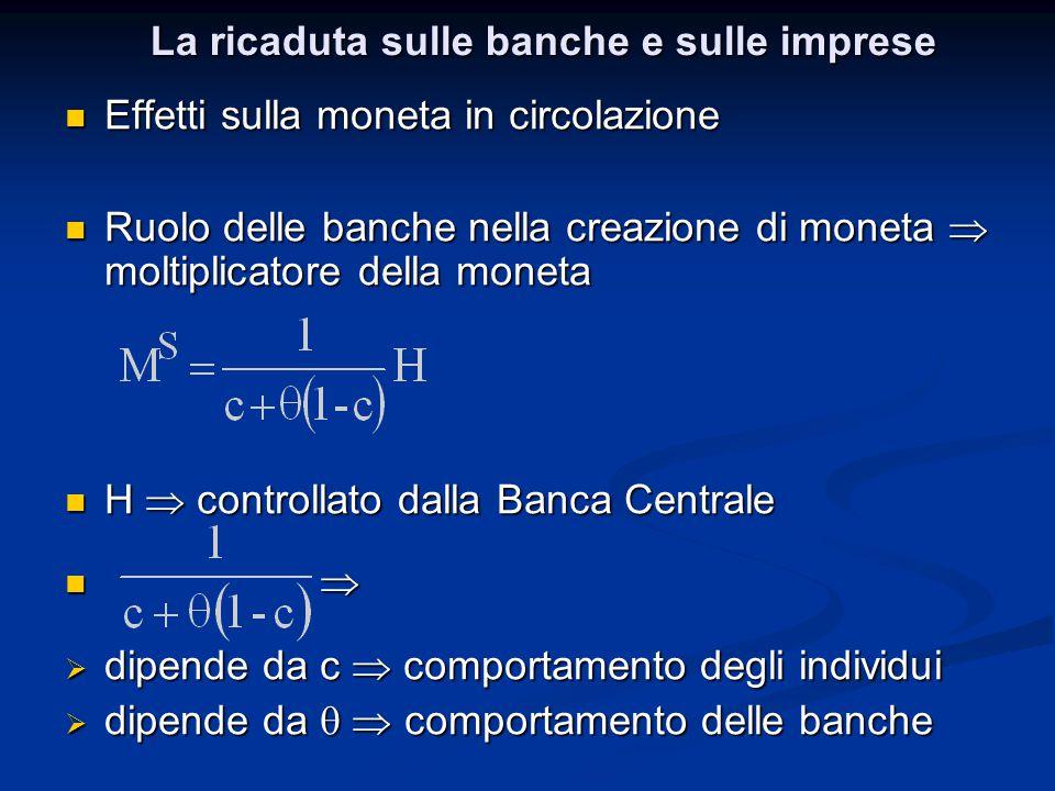 Effetti sulla moneta in circolazione Effetti sulla moneta in circolazione Ruolo delle banche nella creazione di moneta  moltiplicatore della moneta R