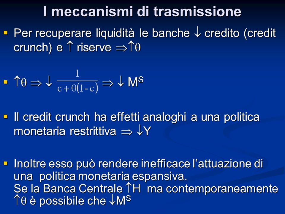 I meccanismi di trasmissione  Per recuperare liquidità le banche  credito (credit crunch) e  riserve        M S  Il credit crunch ha eff