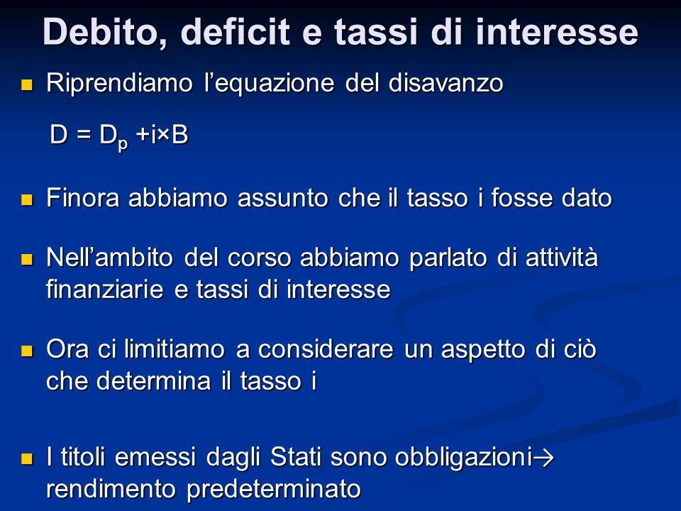 Debito, deficit e tassi di interesse Riprendiamo l'equazione del disavanzo Riprendiamo l'equazione del disavanzo D = D p +i×B D = D p +i×B Finora abbi