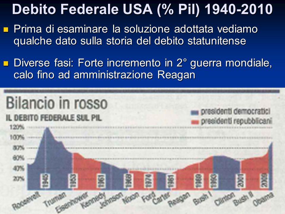 Debito Federale USA (% Pil) 1940-2010 Prima di esaminare la soluzione adottata vediamo qualche dato sulla storia del debito statunitense Prima di esam
