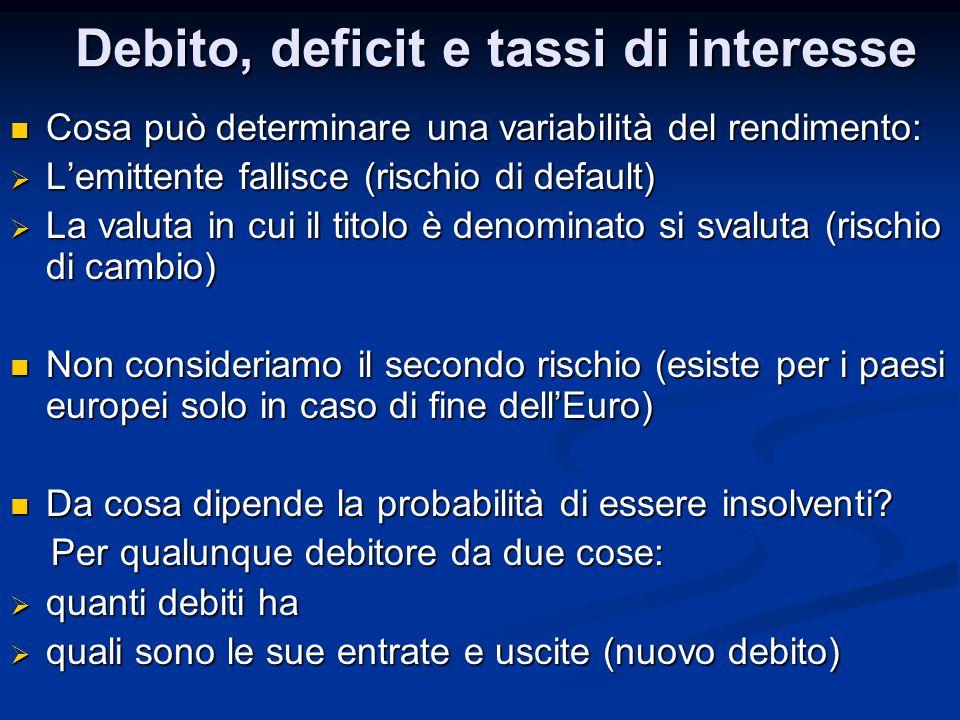 La crisi del debito in Europa La situazione dell'Unione Monetaria Europea (UME) è però complessa La situazione dell'Unione Monetaria Europea (UME) è però complessa L'UME è caratterizzata dall'essere una area con una moneta unica (l'Euro) e quindi da avere una politica monetaria comune → L'UME è caratterizzata dall'essere una area con una moneta unica (l'Euro) e quindi da avere una politica monetaria comune → C'è un unico soggetto (Banca Centrale Europea) che determina la politica monetaria per tutti i paesi C'è un unico soggetto (Banca Centrale Europea) che determina la politica monetaria per tutti i paesi Le politiche fiscali sono lasciate ai singoli Governi Le politiche fiscali sono lasciate ai singoli Governi Da ciò deriva una asimmetria fra politica monetaria unica e politiche fiscali nazionali Da ciò deriva una asimmetria fra politica monetaria unica e politiche fiscali nazionali