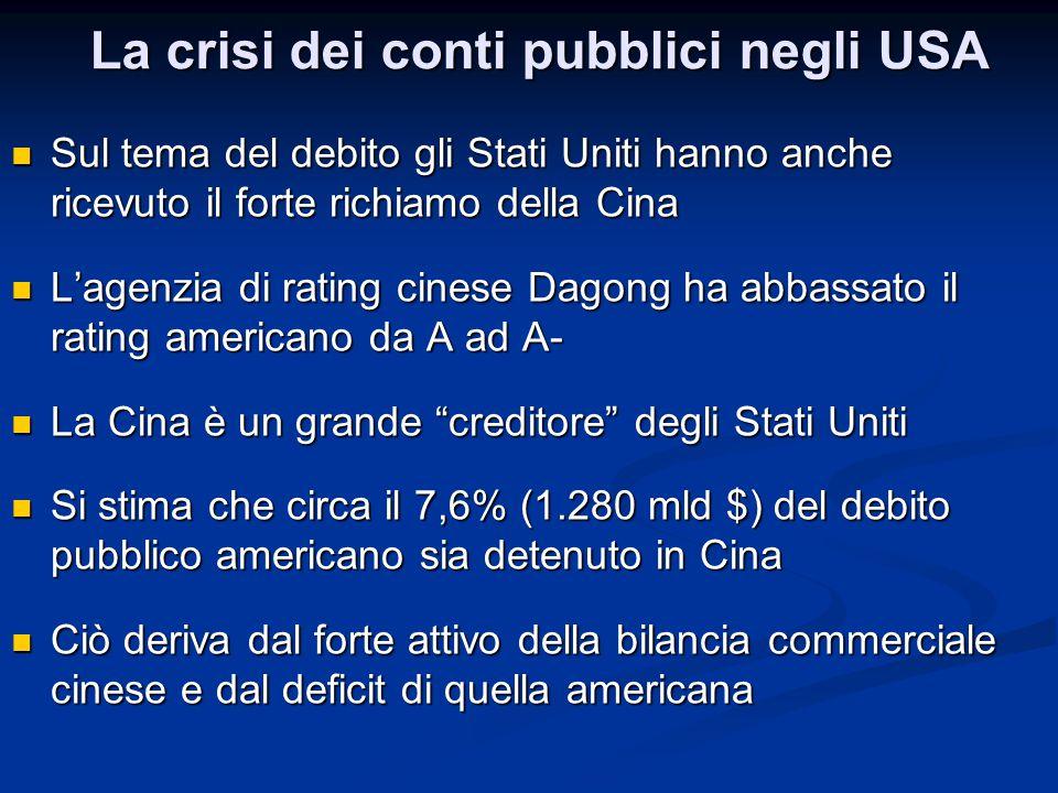 Sul tema del debito gli Stati Uniti hanno anche ricevuto il forte richiamo della Cina Sul tema del debito gli Stati Uniti hanno anche ricevuto il fort
