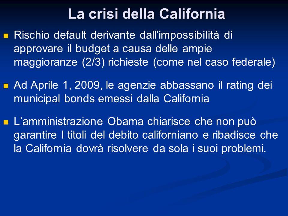 Rischio default derivante dall'impossibilità di approvare il budget a causa delle ampie maggioranze (2/3) richieste (come nel caso federale) Ad Aprile