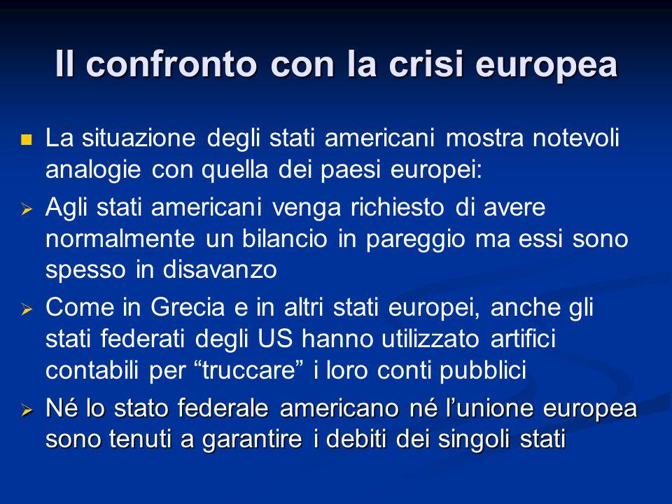 Il confronto con la crisi europea La situazione degli stati americani mostra notevoli analogie con quella dei paesi europei:   Agli stati americani