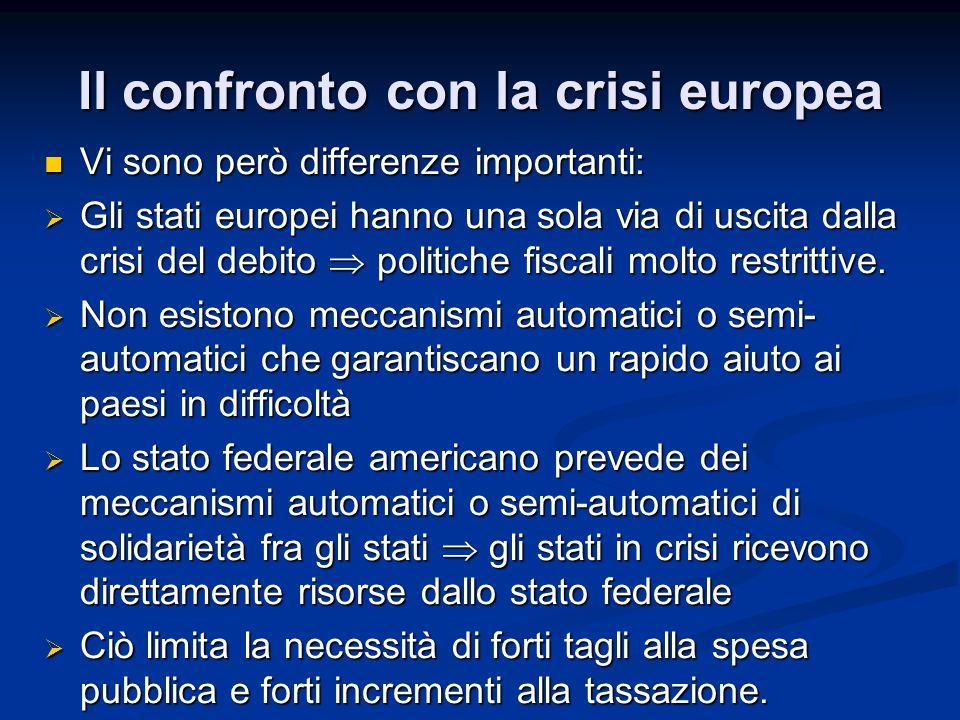 Il confronto con la crisi europea Vi sono però differenze importanti: Vi sono però differenze importanti:  Gli stati europei hanno una sola via di us