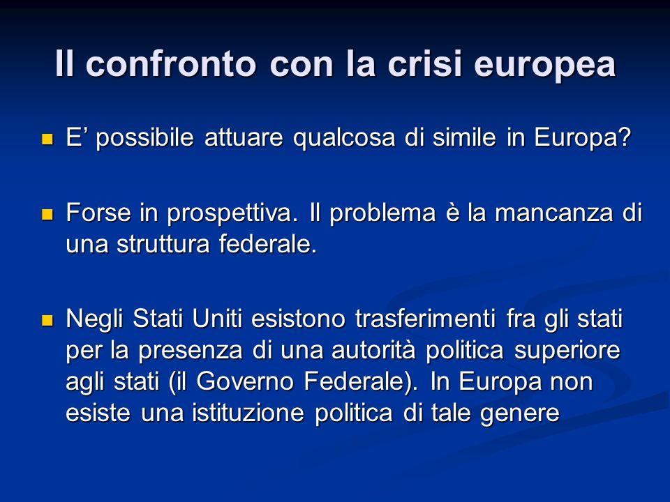 Il confronto con la crisi europea E' possibile attuare qualcosa di simile in Europa? E' possibile attuare qualcosa di simile in Europa? Forse in prosp
