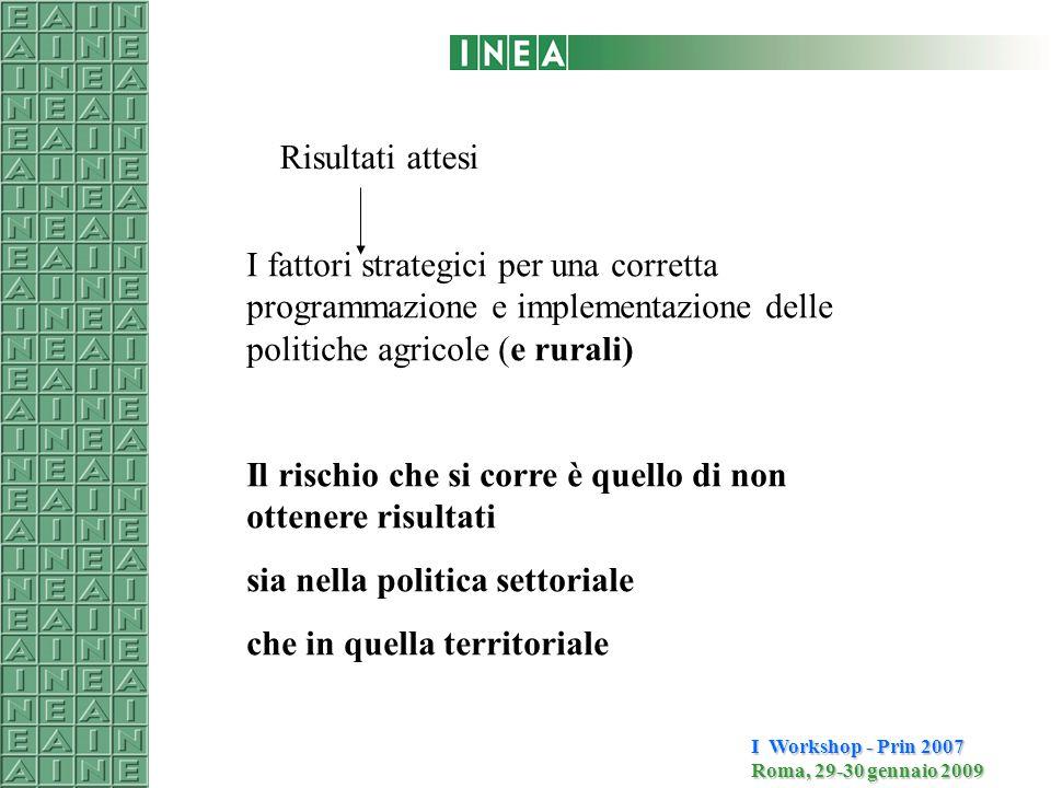 I Workshop - Prin 2007 Roma, 29-30 gennaio 2009 I fattori strategici per una corretta programmazione e implementazione delle politiche agricole (e rurali) Il rischio che si corre è quello di non ottenere risultati sia nella politica settoriale che in quella territoriale Risultati attesi