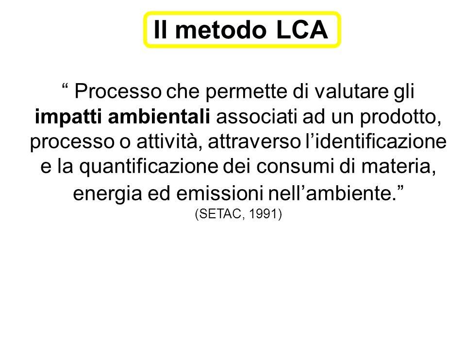 Il metodo LCA Processo che permette di valutare gli impatti ambientali associati ad un prodotto, processo o attività, attraverso l'identificazione e la quantificazione dei consumi di materia, energia ed emissioni nell'ambiente. (SETAC, 1991)