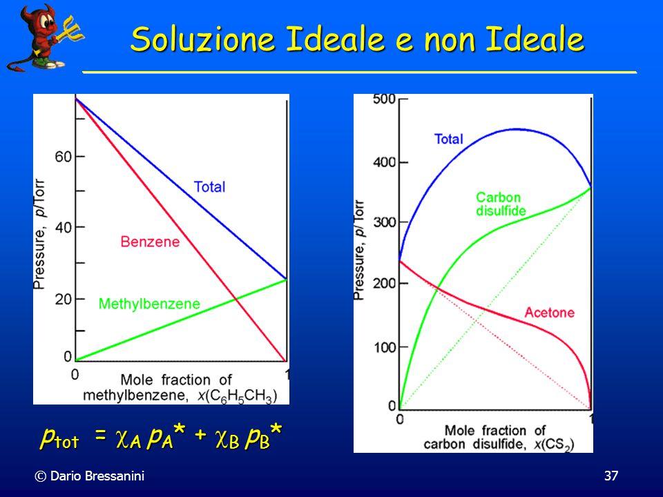© Dario Bressanini36 Soluzione di Toluene e Benzene C C C C C C H HHH H H Benzene Toluene C C C C C C H H CH 3 H H H Benzene e Toluene sono composti v
