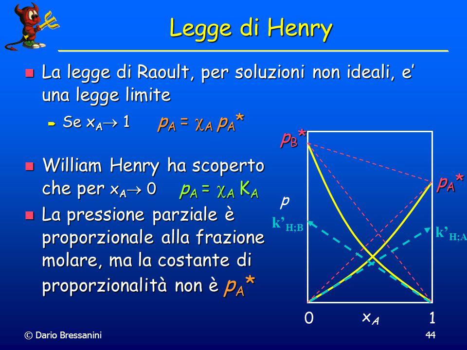 Legge di Henry