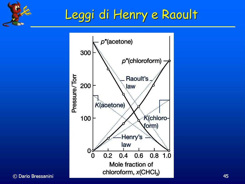 © Dario Bressanini44 Legge di Henry La legge di Raoult, per soluzioni non ideali, e' una legge limite La legge di Raoult, per soluzioni non ideali, e'
