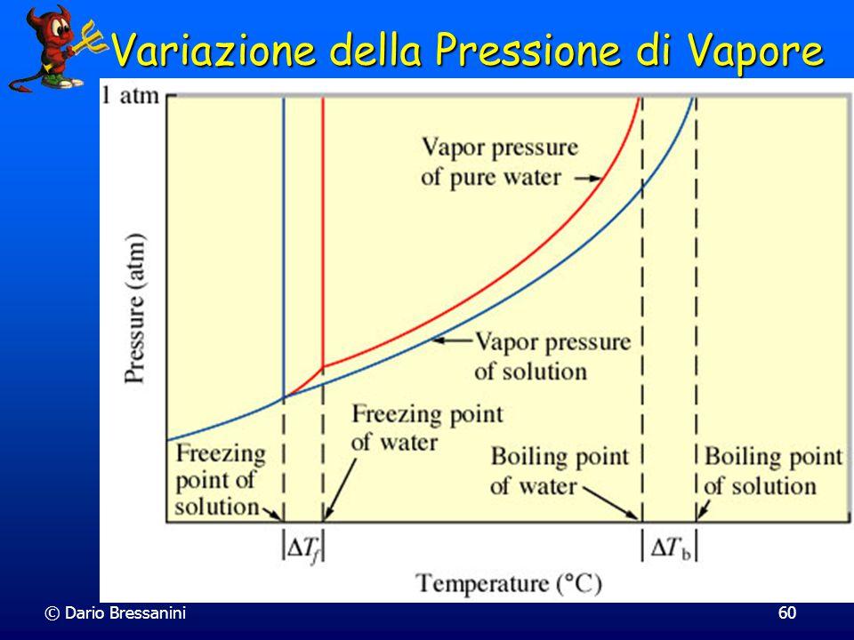 © Dario Bressanini59 Variazione della Pressione di Vapore
